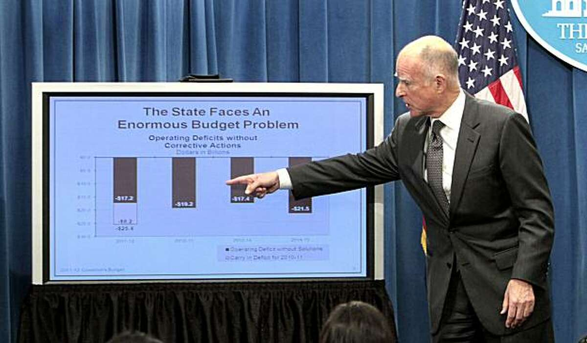 FILE - In this Jan. 10, 2011 file photo, California Gov. Jerry Brown points to a chart as he explains his approach to dealing with an estimated $25.4 billion state budget deficit during a news conference at the Capitol in Sacramento, Calif. California isjust one of many states facing a year of reckoning as they deal with multi-billion dollar budget deficits.
