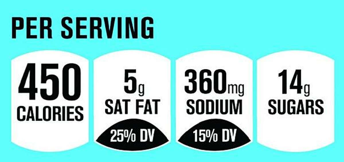 Sample Nutrition Keys label for the front of packages, showing calories, saturated fat, sodium and sugar content. Grocery Manufacturers Association announced the new label on Jan. 24, 2011.
