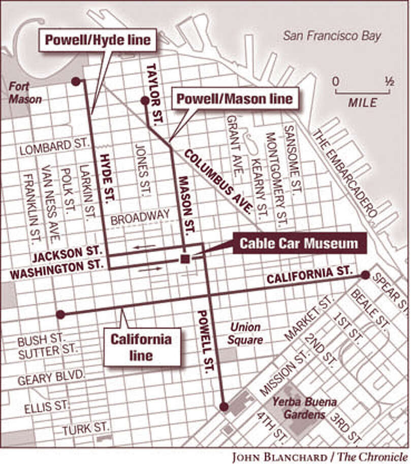 San Francisco Cable Car Museum Photo: John Blanchard, The Chronicle