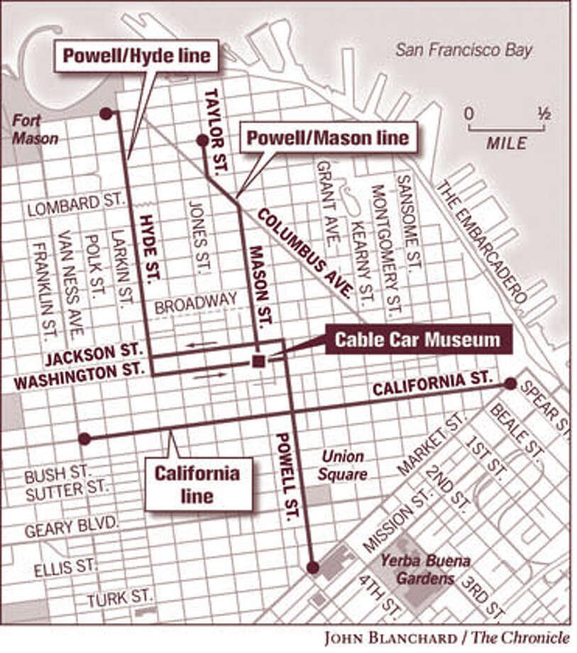 San Francisco Cable Car Museum Photo: John Blanchard, The Chronicle