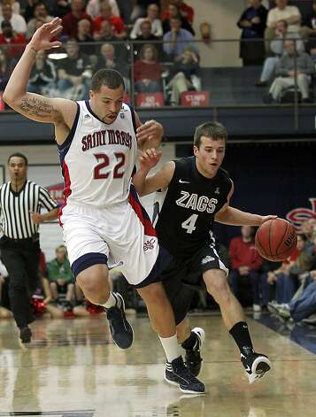 Gonzaga guard Kevin Pangos (4) drives past St. Mary's forward Rob Jones (22) in the first half of an NCAA college basketball game Thursday, Jan. 12, 2012, in Moraga, Calif. (AP Photo/ Tony Avelar) Photo: Tony Avelar, Associated Press
