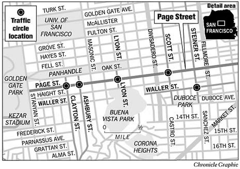Page Street. Chronicle Graphic