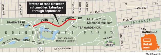 Golden Gate Park. Chronicle Graphic