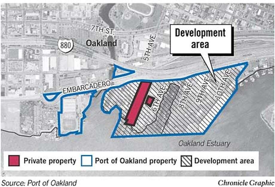 Development Area. Chronicle Graphic