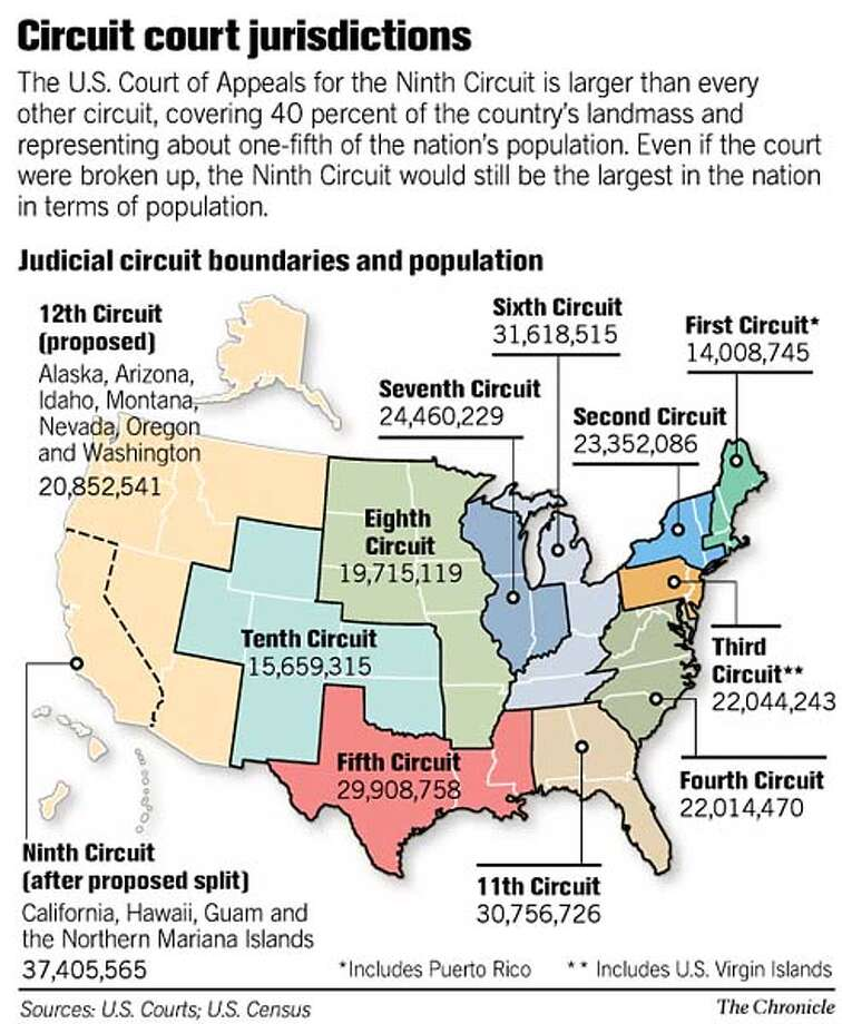A quiet move in House to split the 9th Circuit - SFGate