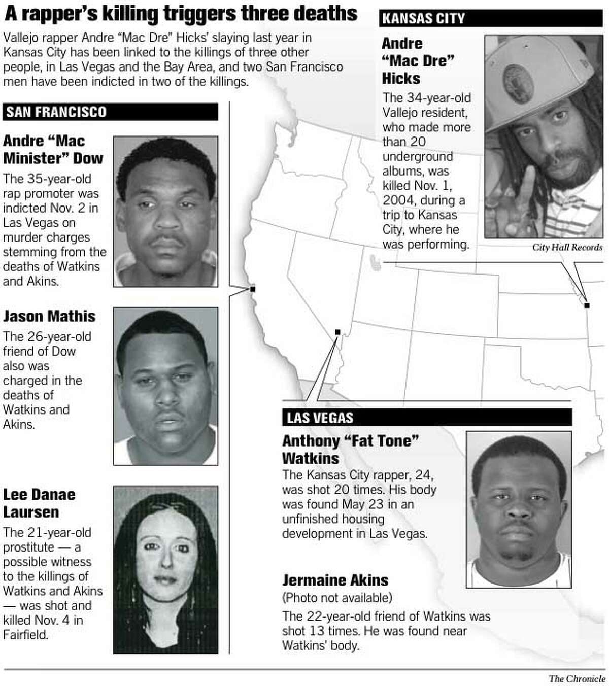 A Rapper's Killing Triggers Three Deaths. Chronicle Graphic