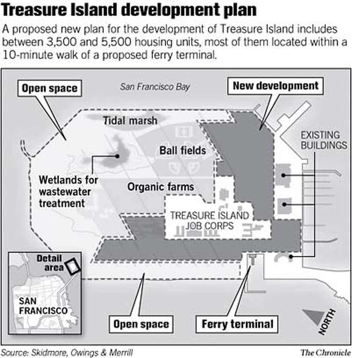 Treasure Island Development Plan. Chronicle Graphic