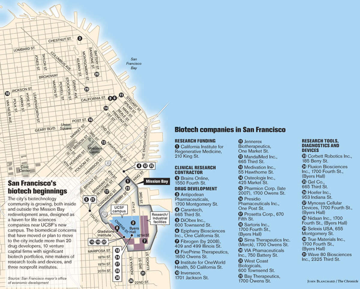 San Francisco's Biotech Beginnings. Chronicle graphic by John Blanchard