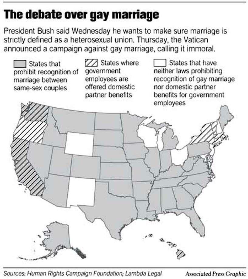 Debate on gay marriage rights vs heterosexual marriage