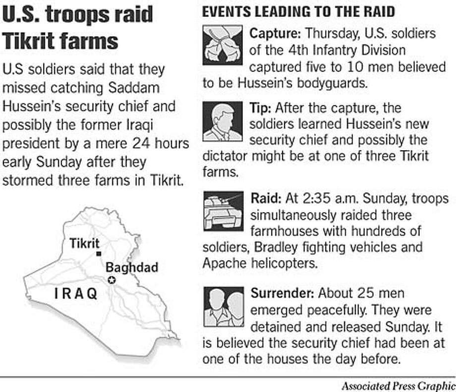 U.S. Troops Raid Tikrit Farms. Associated Press Graphic