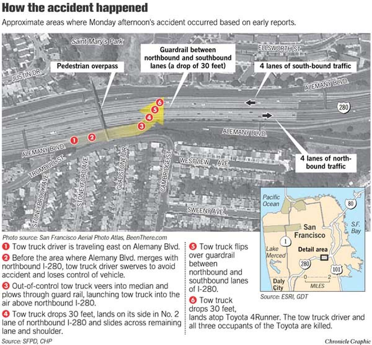 How the Accident Happened. Photo source: San Francisco Aerial Photo Atlas, BeenThere.com. Chronicle Graphic