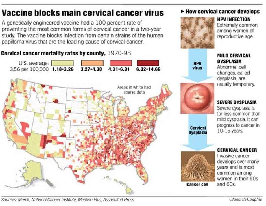 (A8) Vaccine Block