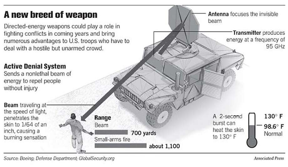 A New Breed of Weapon. Associated Press Graphic