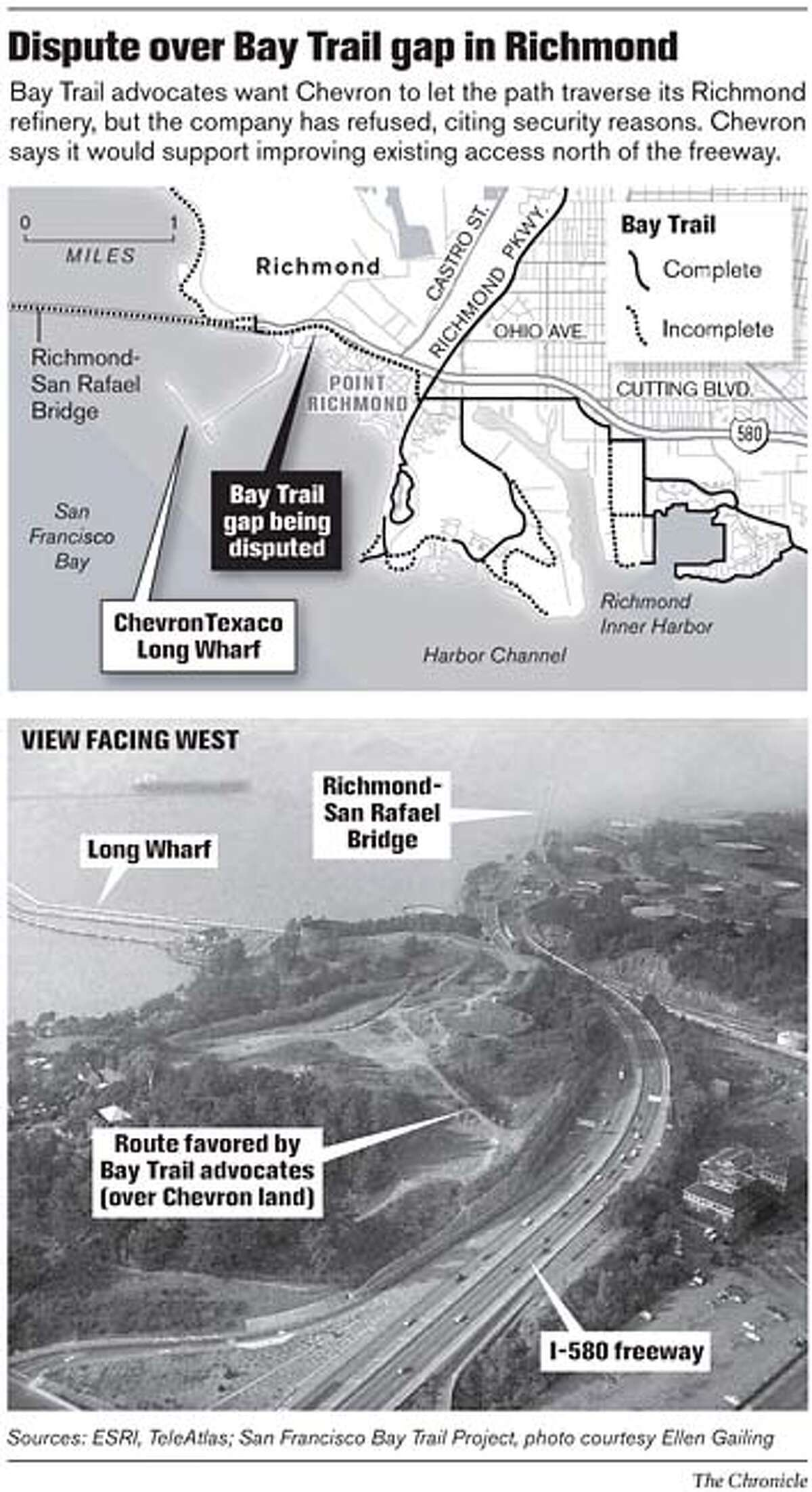 Dispute over Bay Trail gap in Richmond. Chronicle Graphic