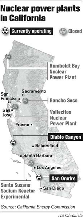 Nuclear Power Plants in California. Chronicle Graphic
