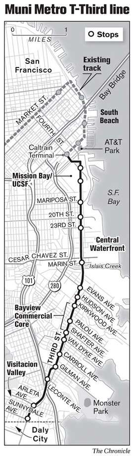 Muni Metro T-Third Line. Chronicle Graphic