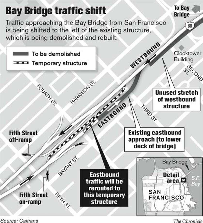 Bay Bridge Traffic Shift. Chronicle Graphic