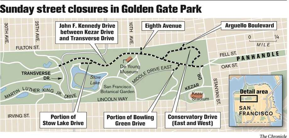 Sunday Street Closures in Golden Gate Park. Chronicle Graphic Photo: Todd Trumbull