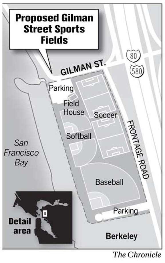 Proposed Gilman