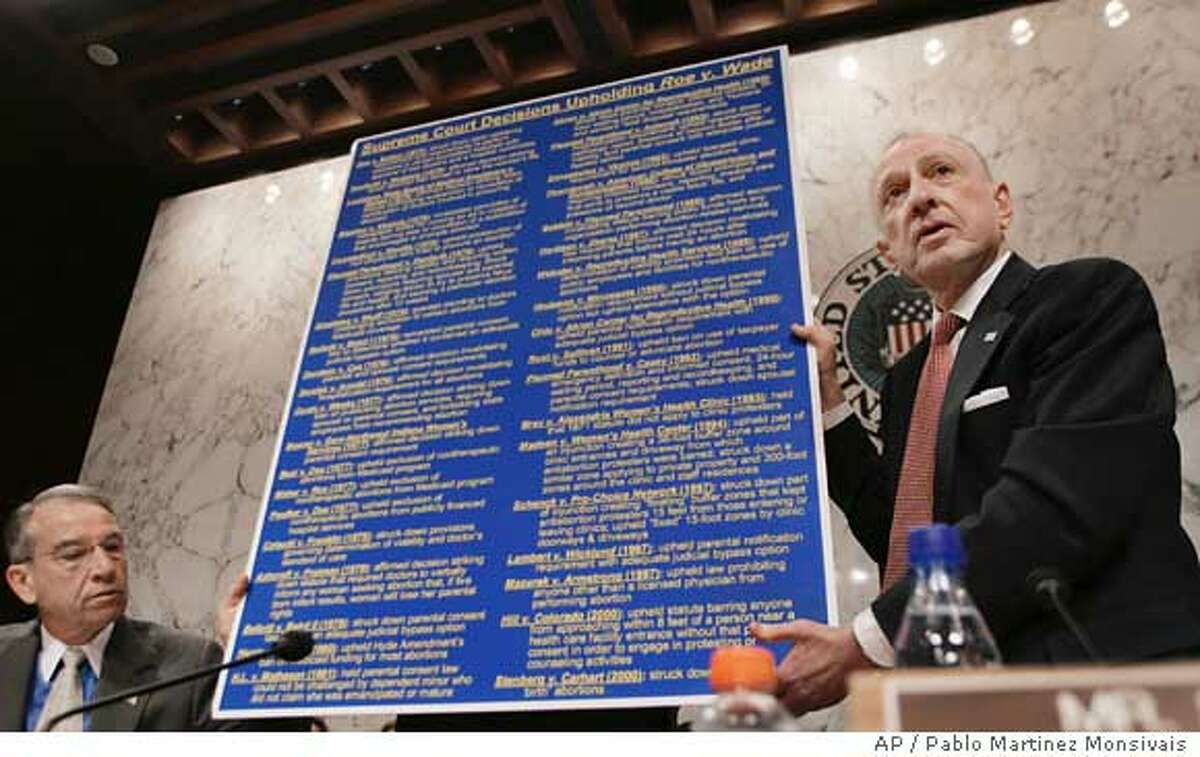 Senate Judiciary Committe Chairman Sen. Arlen Specter, R-Pa., right, displays a chart outlining Supreme Court rulings on the Roe v Wade abortion decision, during Judge John G. ' confirmation to become the chief justice of the United States, on Capitol Hill in Washington, Tuesday, Sept. 13, 2005. Sen. Charles Grassley, R-Iowa, assists from left. was nominated by President Bush on Sept. 5, 2005, for the position of chief justice of the United States, following the death of William H. Rehnquist. (AP Photo/Pablo Martinez Monsivais)
