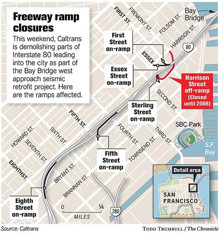 Freeway Ramp Closures