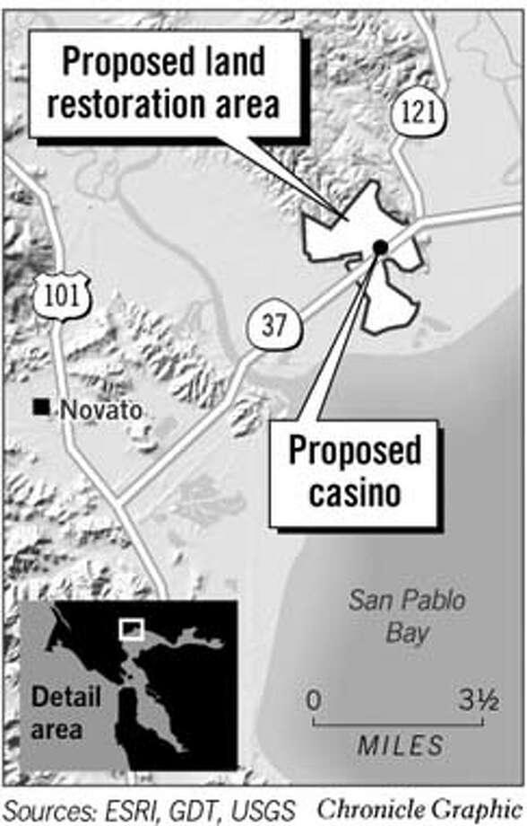 0 3.5mi 0 6.0km Detail area Proposed land restoration area Proposed casino 0 3\307 MILES San Pablo Bay Novato Novato Sources: ESRI, GDT, USGS Chronicle Graphic 101 37 121 Katie Miller Friday, June 6, 2003 9:23:07 PM FILE: (in Deadline) PUB DATE: 6/7/03 PAGE: ??? EDITION: 5s CHRONICLE MAKEUP Pub date: 6/7/03 Edition: 5s w/CASINO Photo: Joe Shoulak