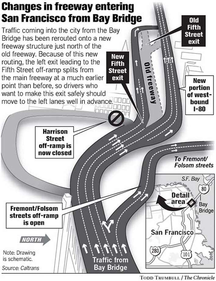 Changes in Freeway Entering San Francisco from Bay Bridge. Chronicle graphic by Todd Trumbull