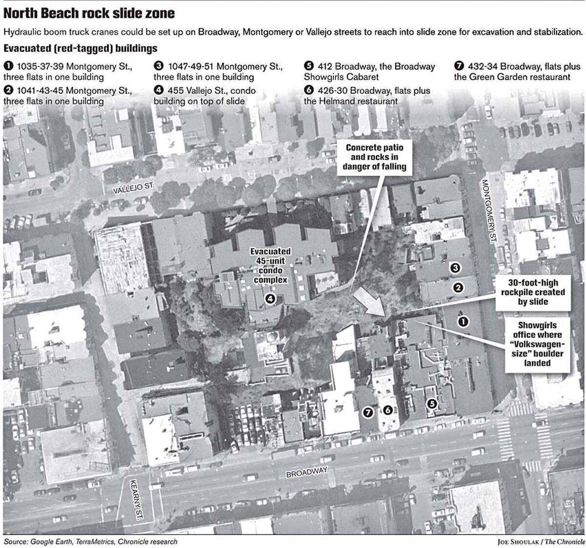 North Beach Rock Slide Zone. Chronicle graphic by Joe Shoulak