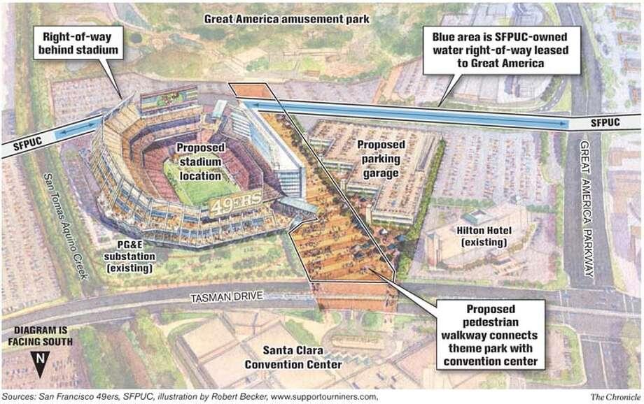 Proposed Stadium Site. Chronicle Graphic