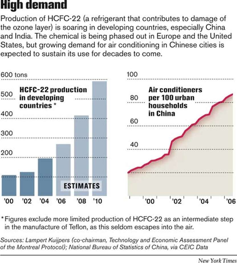 High Demand. New York Times Graphic