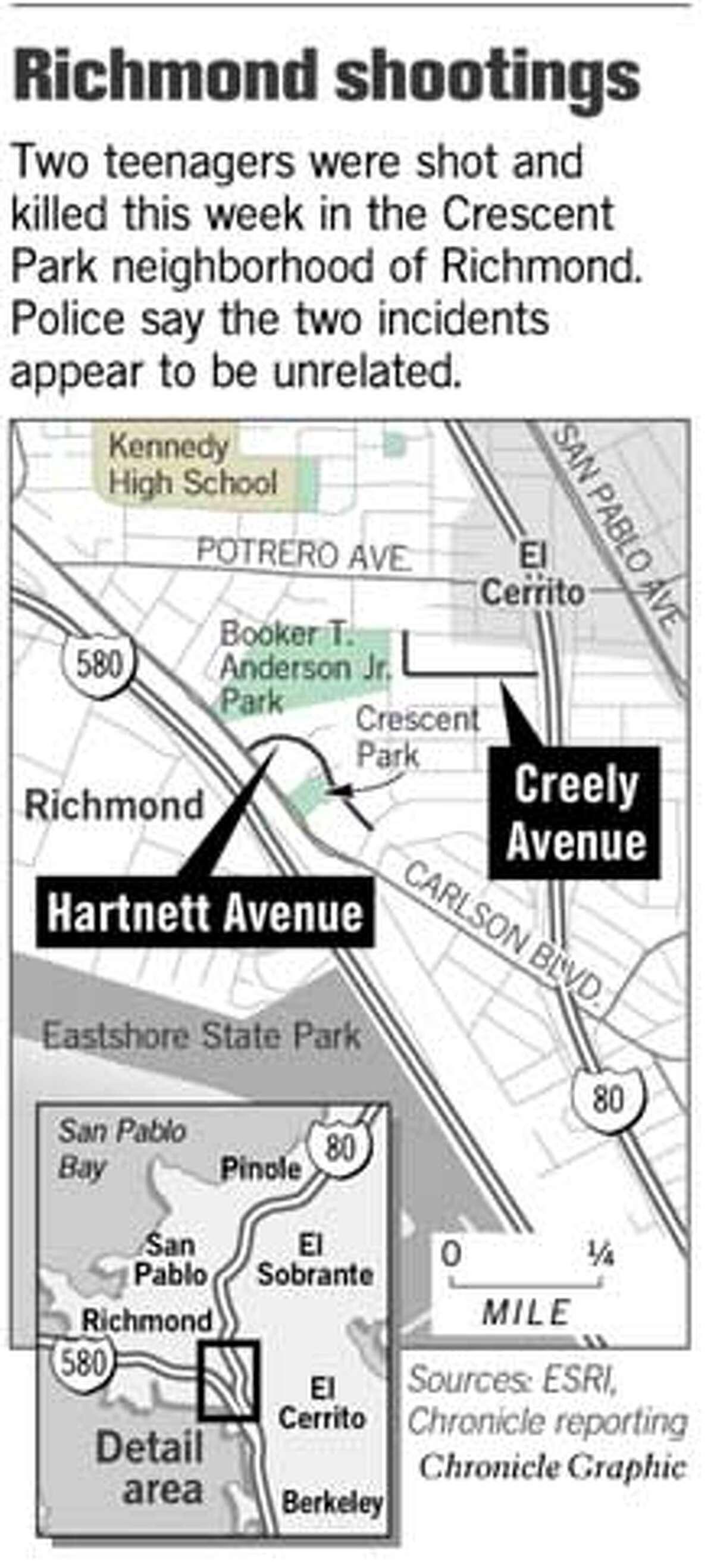 Richmond Shootings. Chronicle Graphic