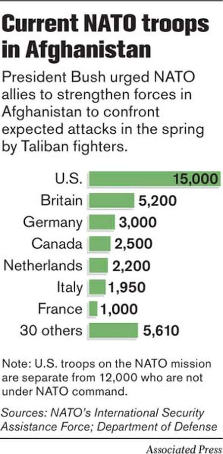 Current NATO troops in Afghanistan. Associated Press Graphic