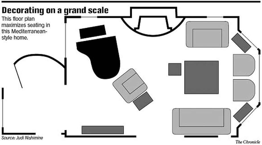 Decorating on a Grand Scale. Chronicle Graphic