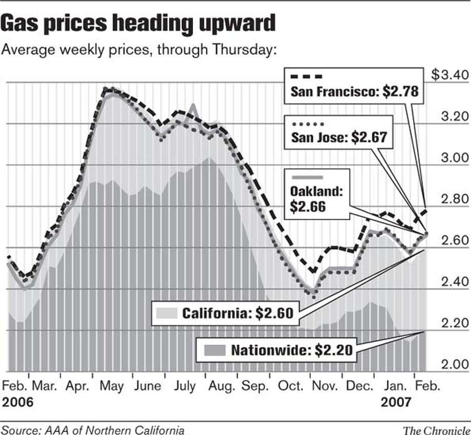 Gas prices heading upward. Chronicle Graphic
