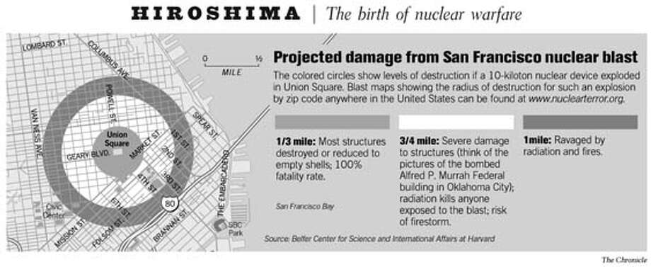 Projected damage from San Francisco nuclear blast. Chronicle Graphic