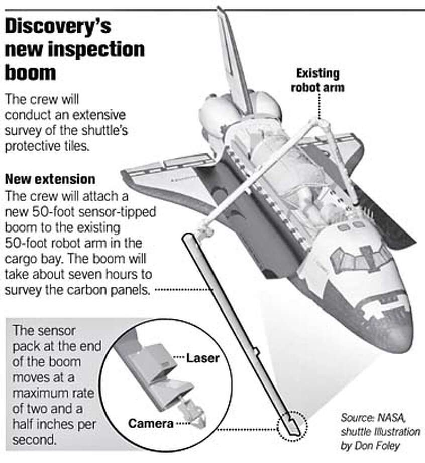 Discovery's New Inspection Boom. Shuttle illustration by Don Foley