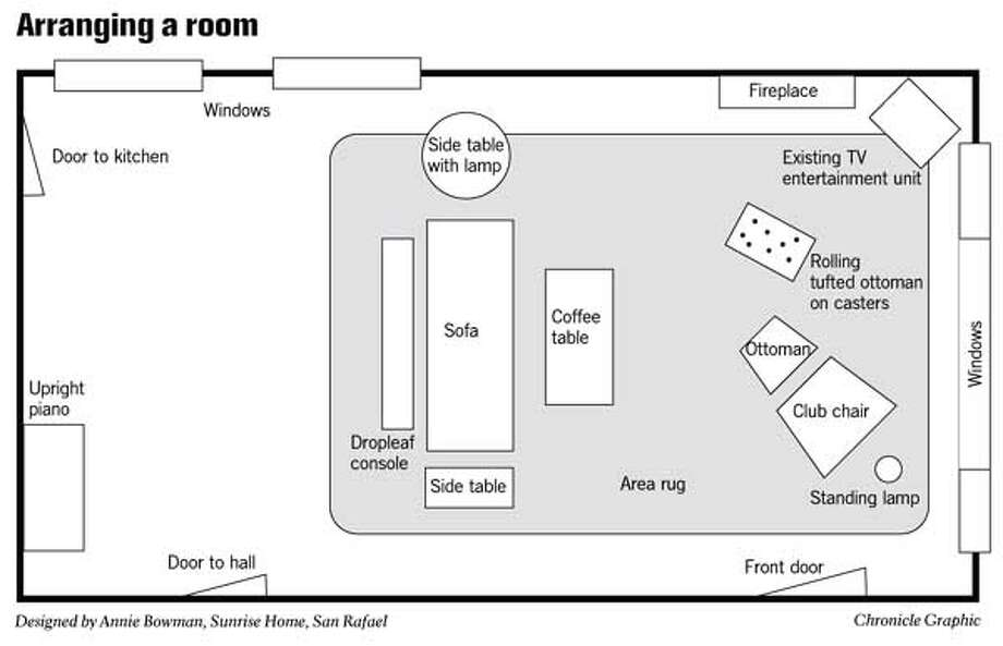 Arranging a Room. Chronicle Graphic