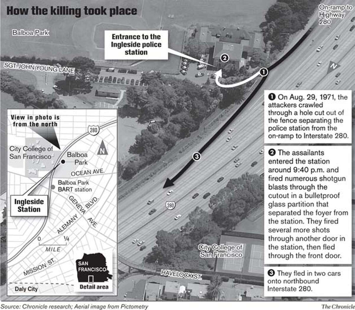 How the Killing Took Place. Chronicle Graphic