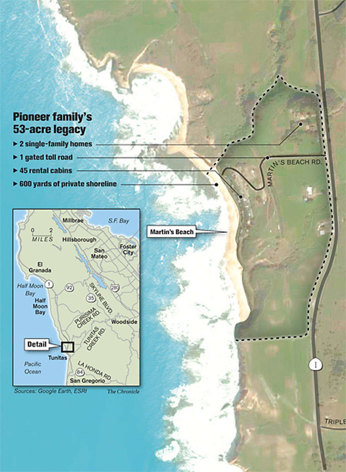 Pioneer Family's 53-Acre Legacy. Chronicle Graphic