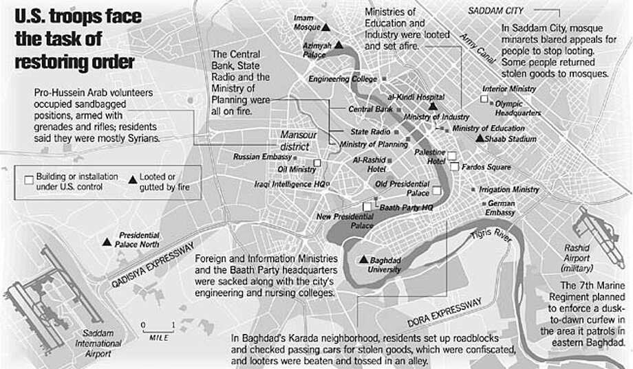 War Summary. Chronicle Graphic