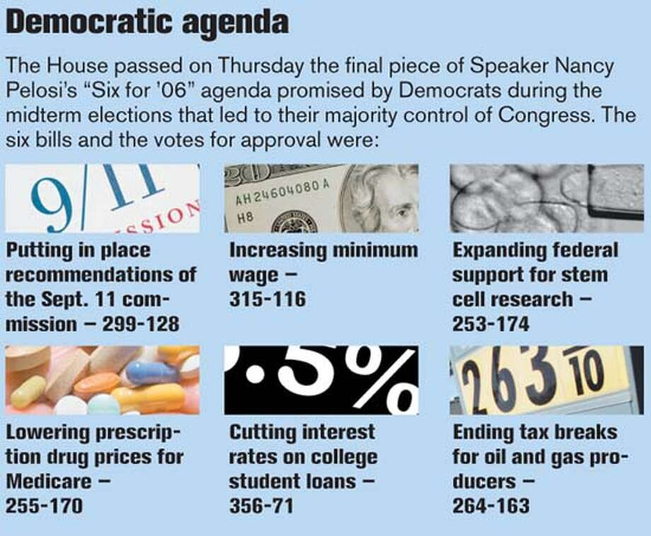 Democratic Agenda. Chronicle Graphic