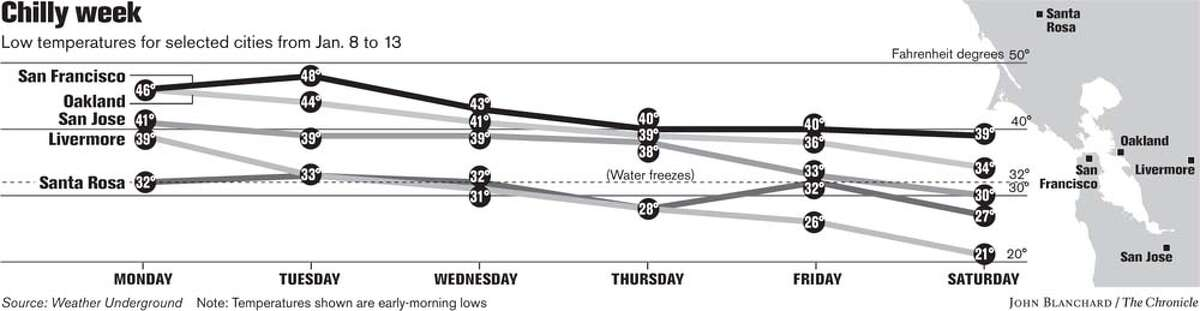 Chilly Week. Chronicle graphic by John Blanchard