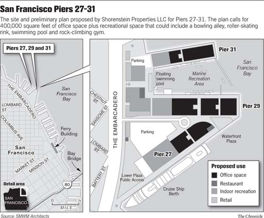 San Francisco Piers 27-31. Chronicle Graphic