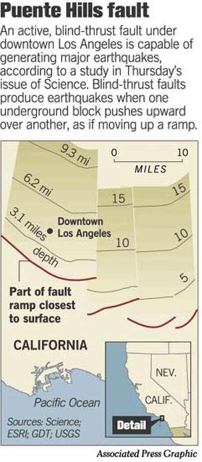 Puente Hills Fault. Associated Press Graphic