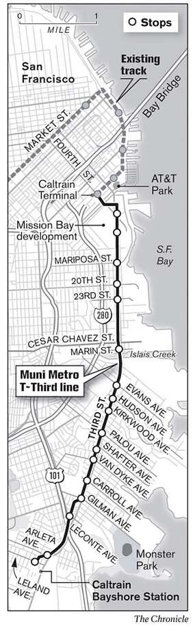 Muni Metro T-Third Line. Chronicle Graphic