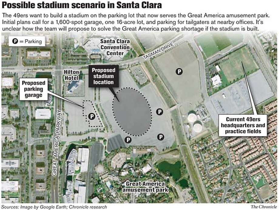 Possible Stadium Scenario in Santa Clara. Chronicle Graphic