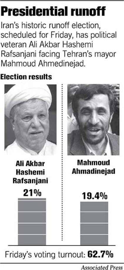 Presidential Runoff. Associated Press Graphic