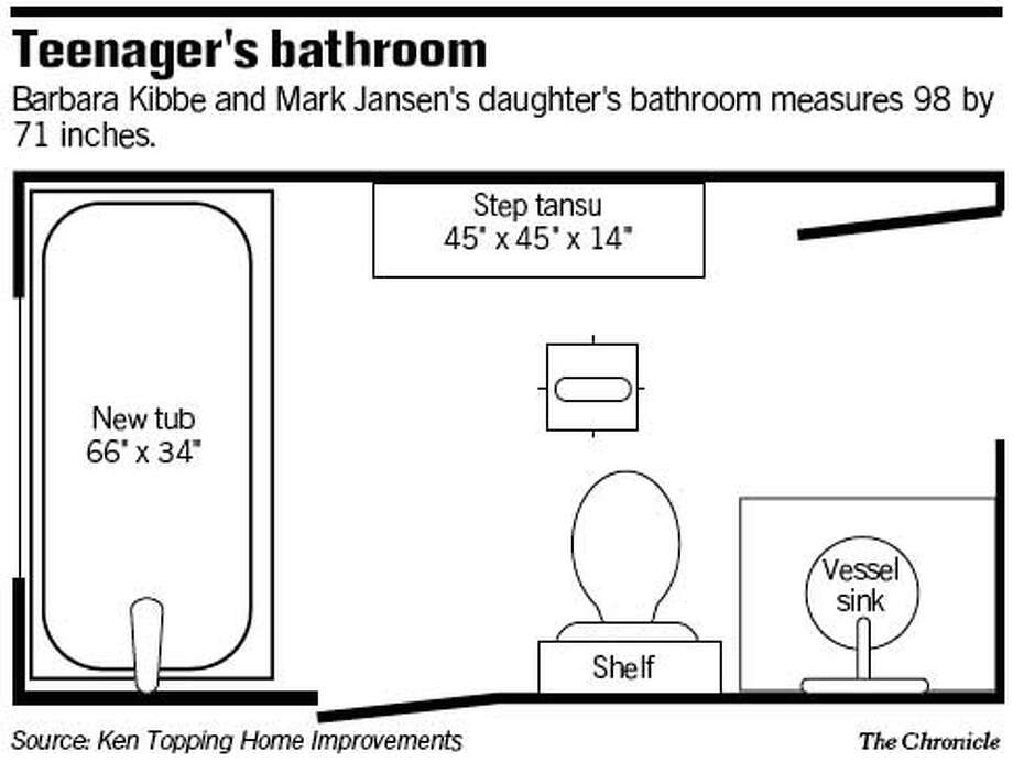 Teenager's Bathroom. Chronicle Graphic