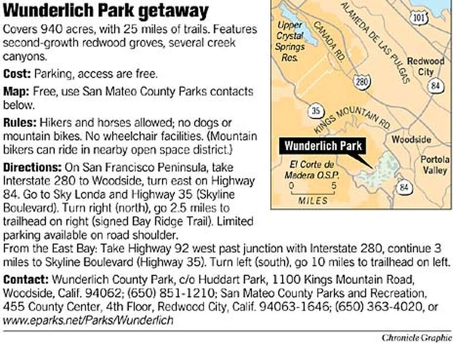 Wunderlich County Park. Chronicle Graphic