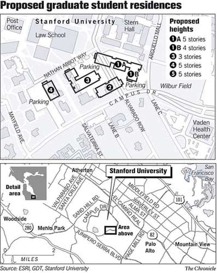 Proposed Graduate Student Residences. Chronicle Graphic